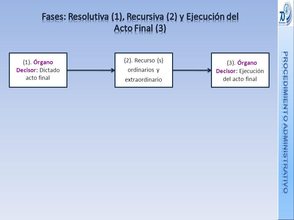 Fases: Resolutiva (1), Recursiva (2) y Ejecución del Acto Final (3)