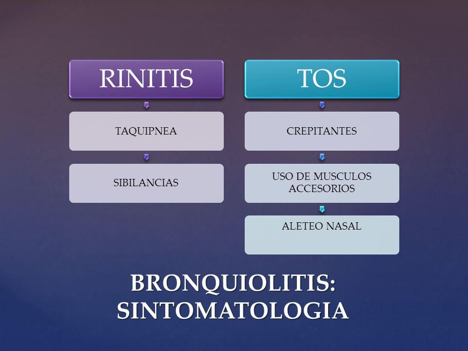 BRONQUIOLITIS: SINTOMATOLOGIA