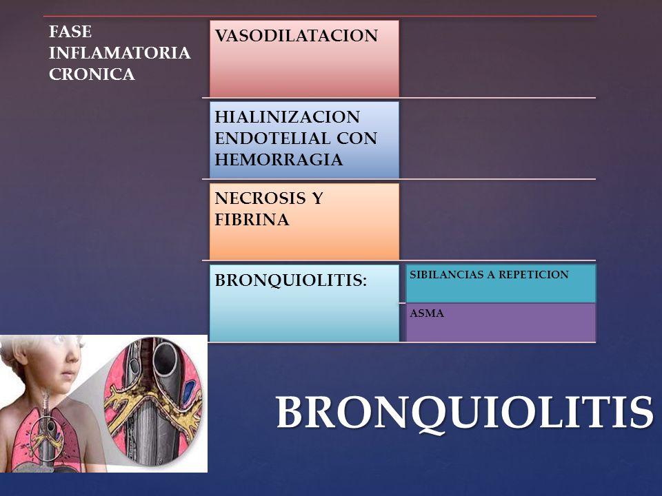 BRONQUIOLITIS VASODILATACION HIALINIZACION ENDOTELIAL CON HEMORRAGIA