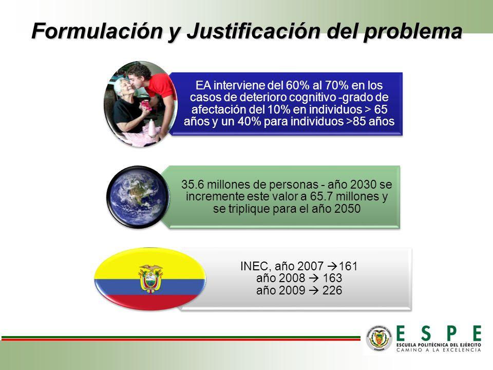 Formulación y Justificación del problema