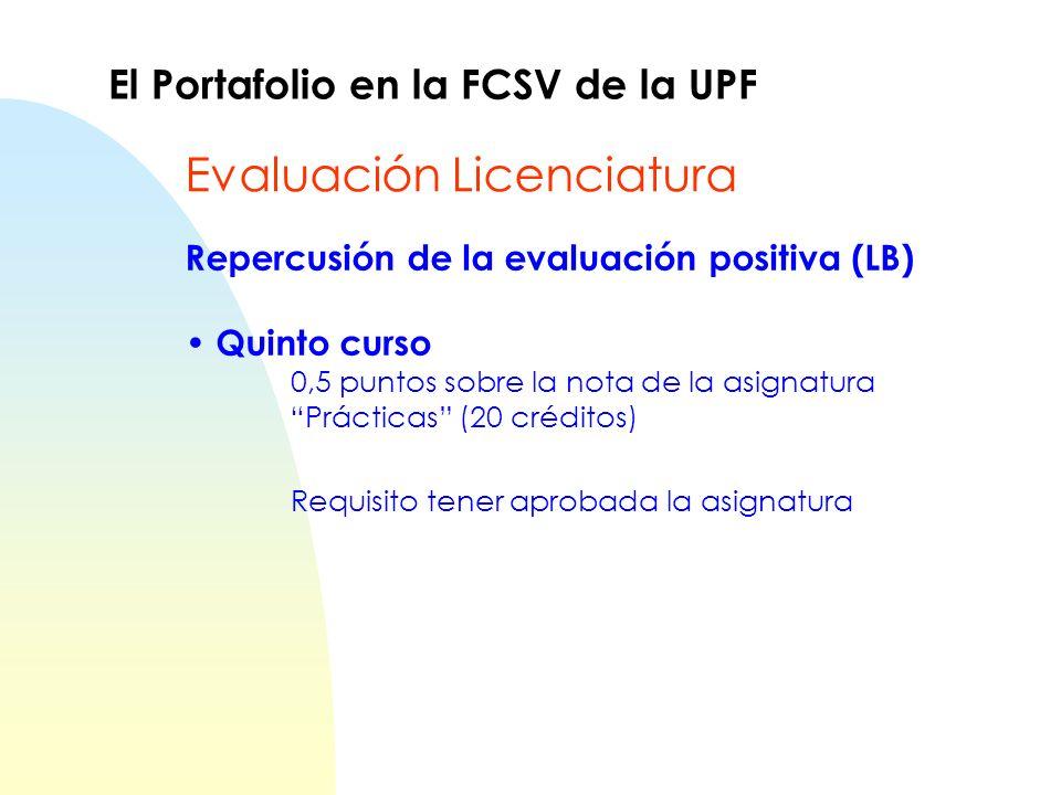Evaluación Licenciatura