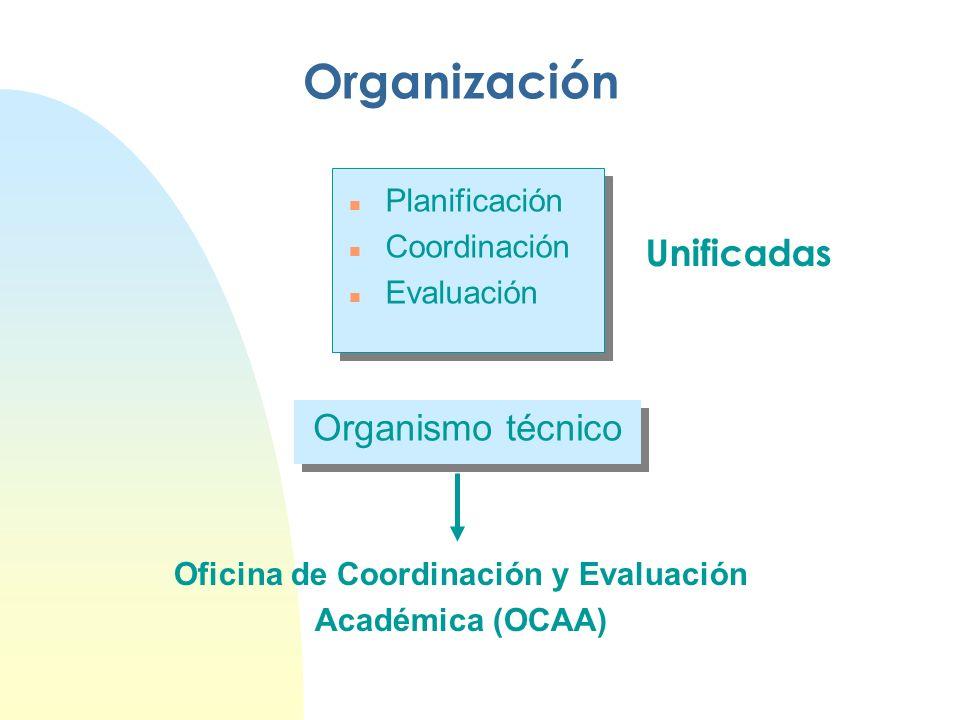 Oficina de Coordinación y Evaluación
