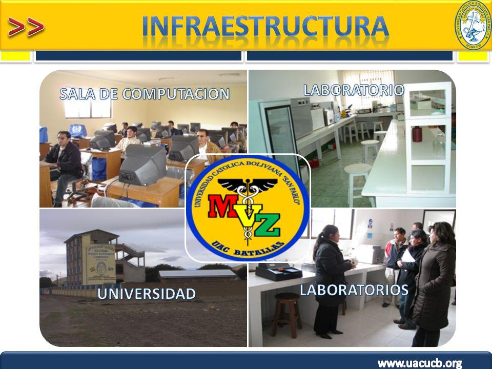 INFRAESTRUCTURA LABORATORIO SALA DE COMPUTACION LABORATORIOS