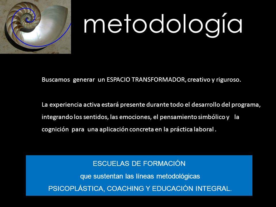 metodología Buscamos generar un ESPACIO TRANSFORMADOR, creativo y riguroso.