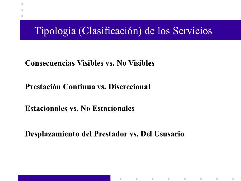 Tipología (Clasificación) de los Servicios