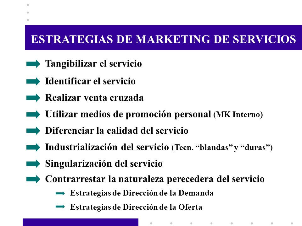 ESTRATEGIAS DE MARKETING DE SERVICIOS