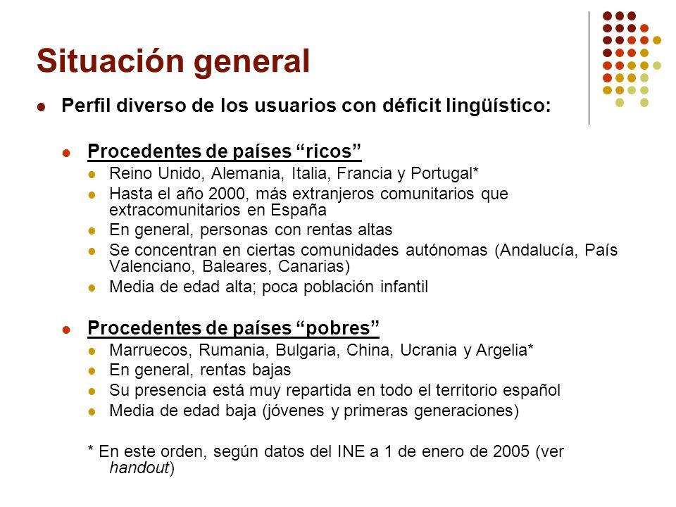 Situación general Perfil diverso de los usuarios con déficit lingüístico: Procedentes de países ricos