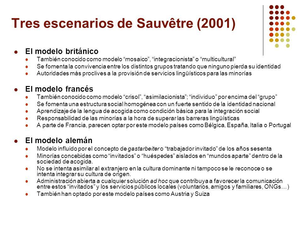 Tres escenarios de Sauvêtre (2001)