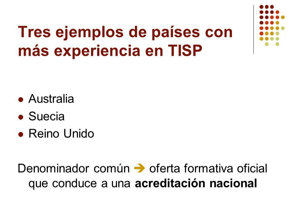 Tres ejemplos de países con más experiencia en TISP