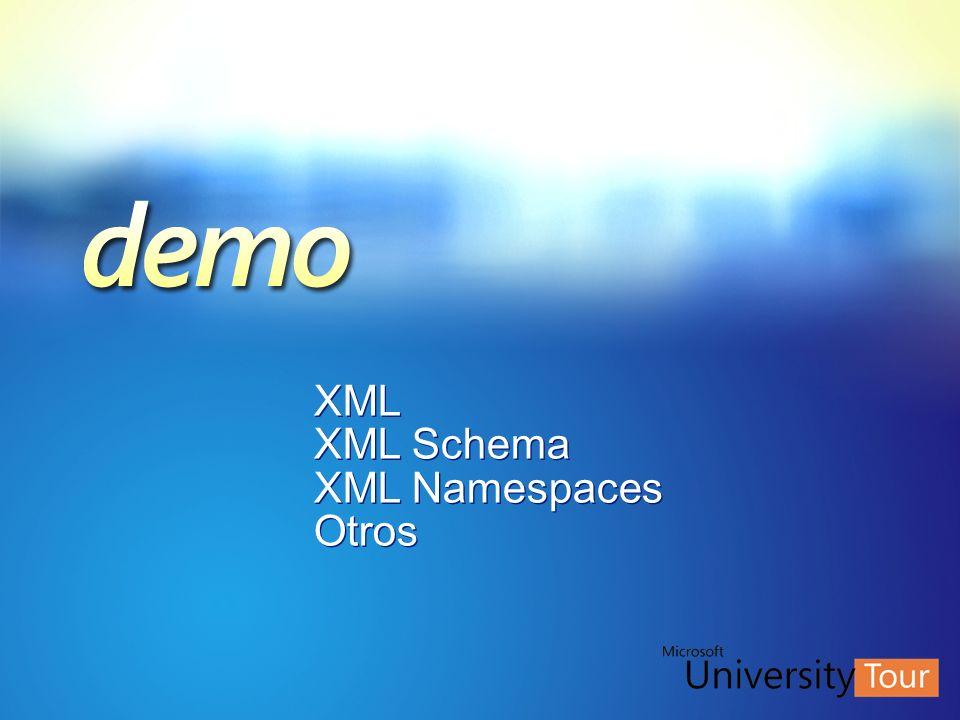 XML XML Schema XML Namespaces Otros