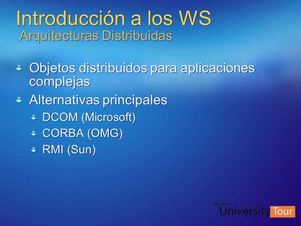 Introducción a los WS Arquitecturas Distribuidas