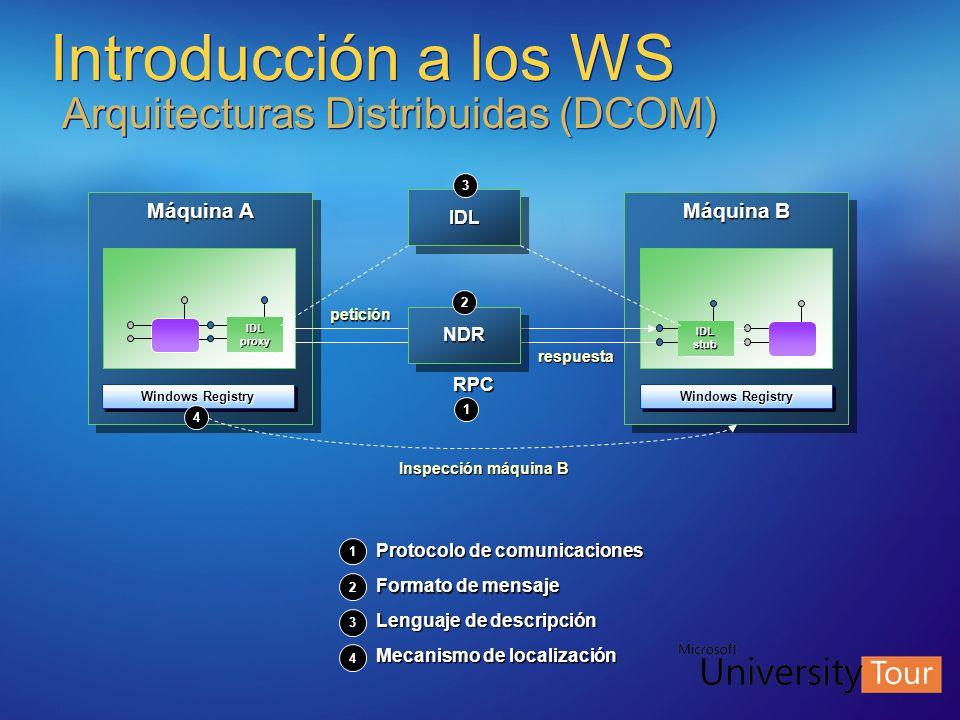 Introducción a los WS Arquitecturas Distribuidas (DCOM)