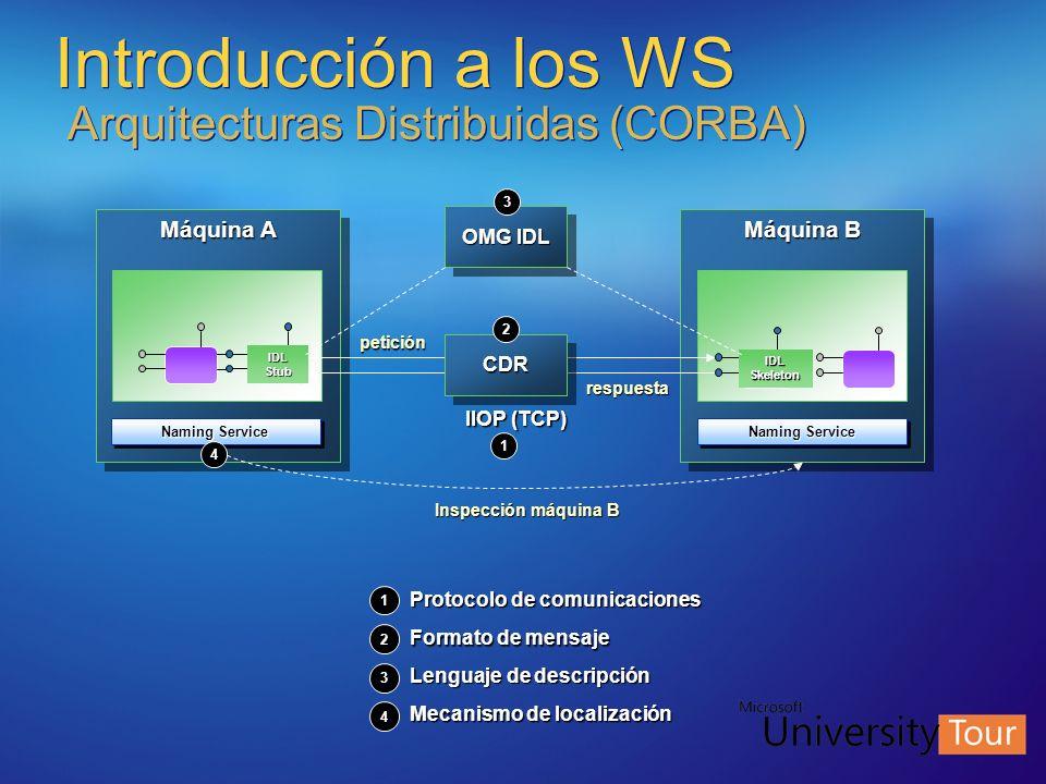 Introducción a los WS Arquitecturas Distribuidas (CORBA)