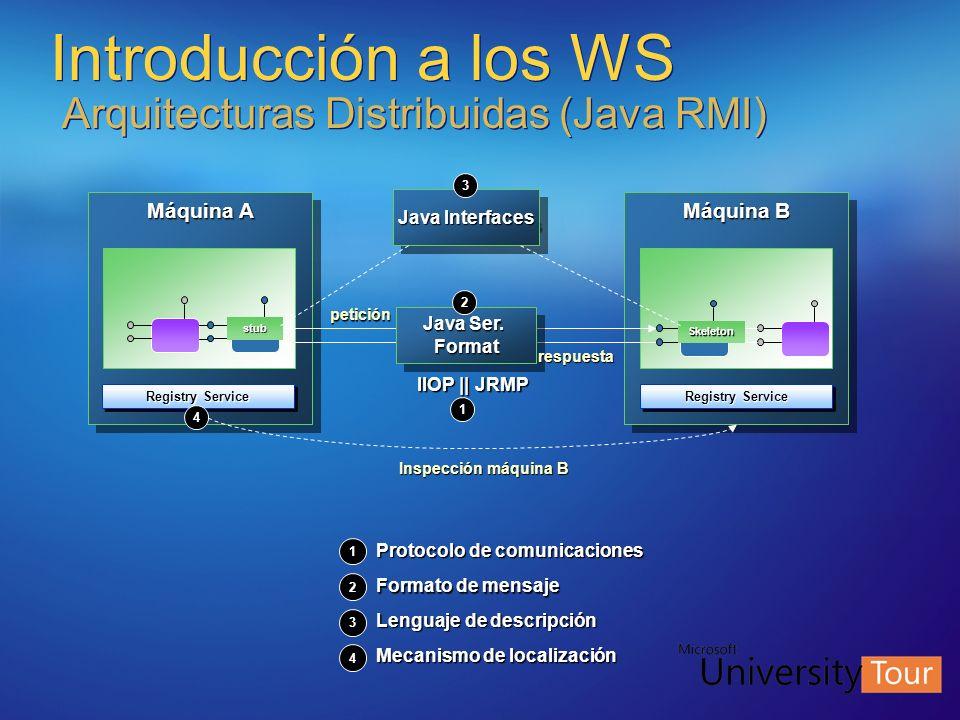 Introducción a los WS Arquitecturas Distribuidas (Java RMI)