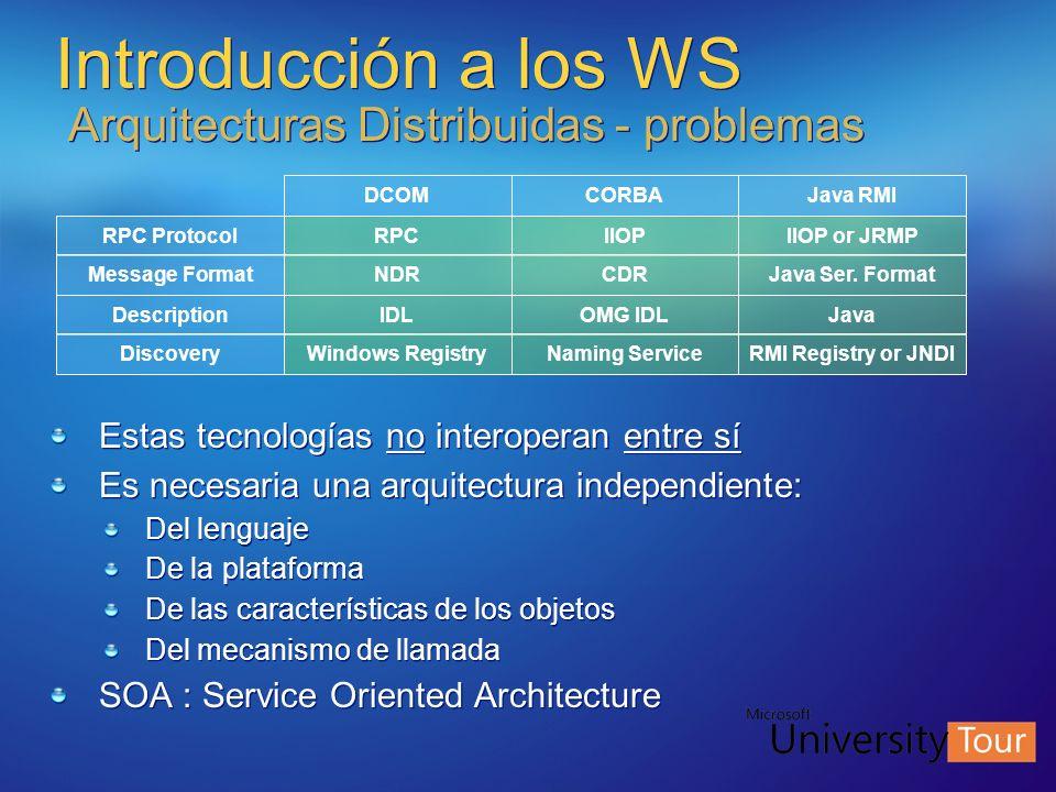 Introducción a los WS Arquitecturas Distribuidas - problemas