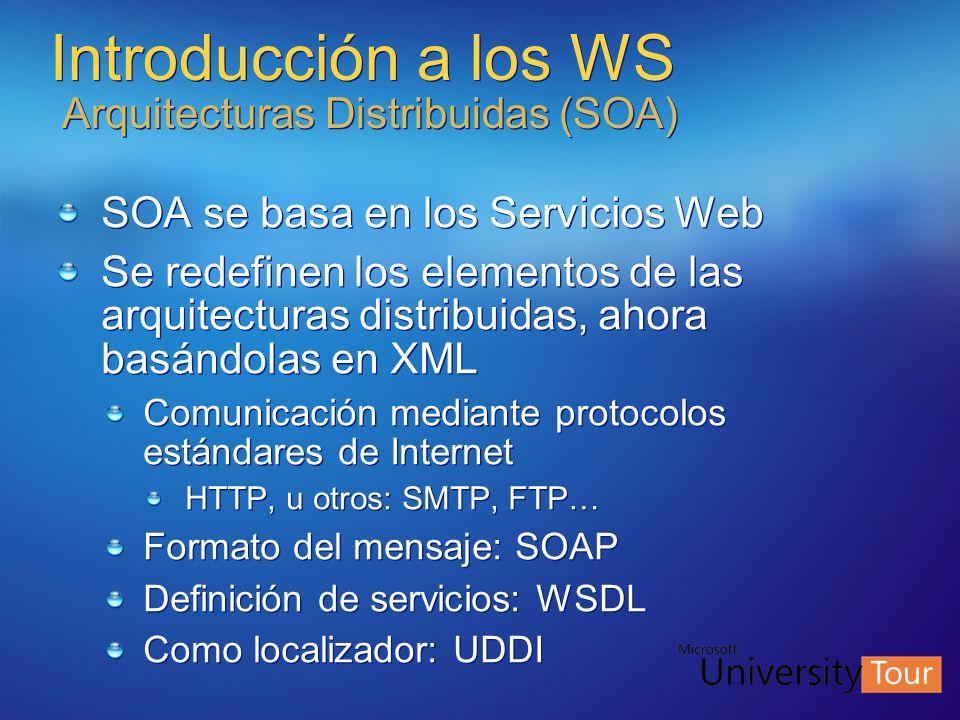 Introducción a los WS Arquitecturas Distribuidas (SOA)