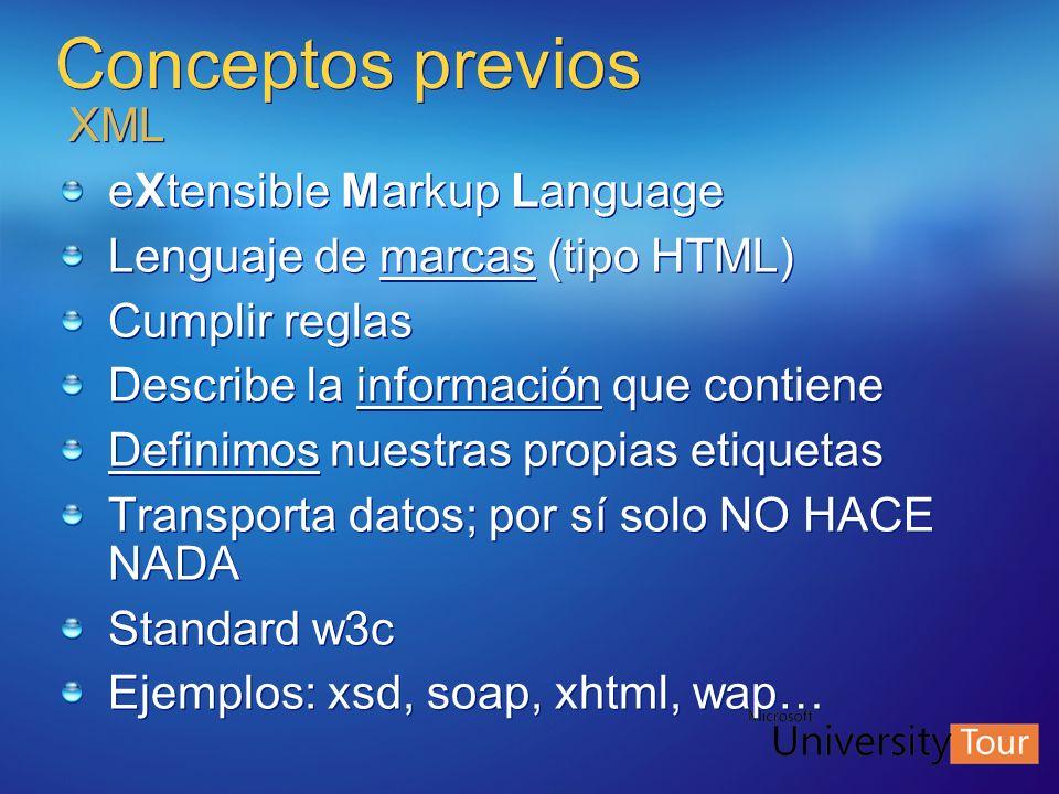 Conceptos previos XML eXtensible Markup Language