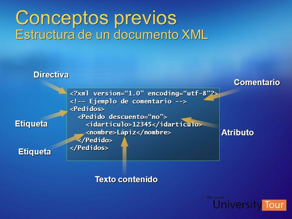 Conceptos previos Estructura de un documento XML