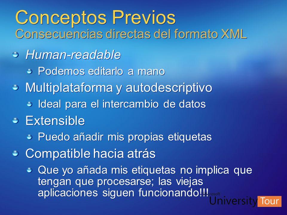 Conceptos Previos Consecuencias directas del formato XML