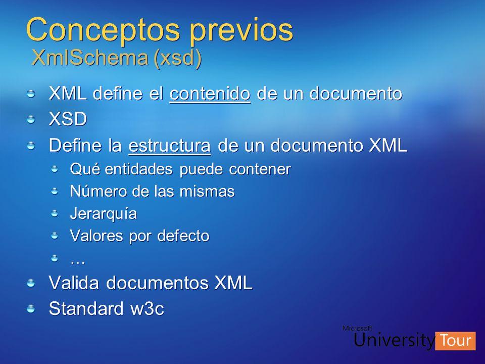 Conceptos previos XmlSchema (xsd)