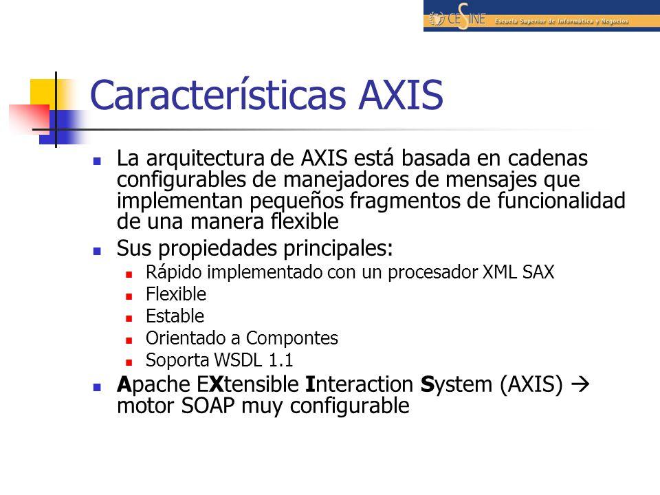 Características AXIS