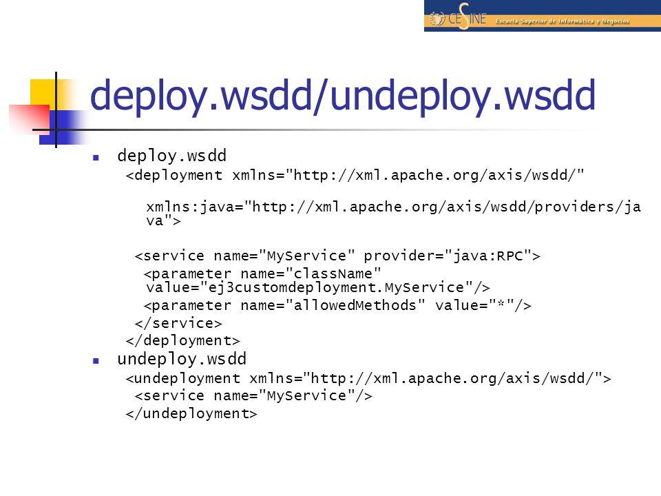 deploy.wsdd/undeploy.wsdd deploy.wsdd undeploy.wsdd