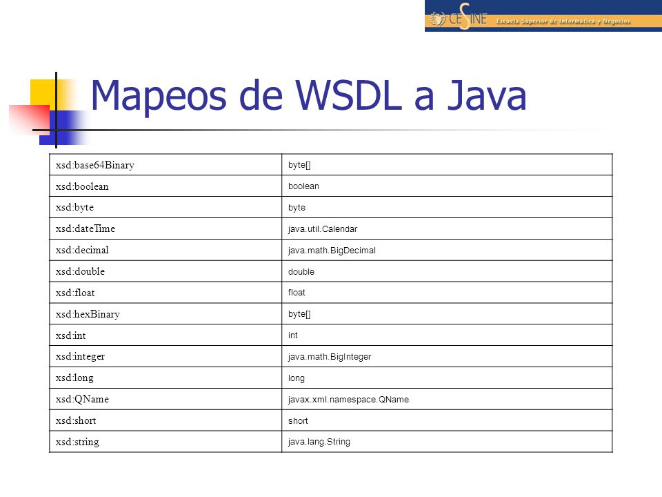 Mapeos de WSDL a Java xsd:base64Binary xsd:boolean xsd:byte