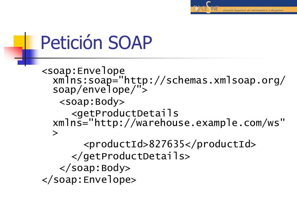 Petición SOAP <soap:Envelope xmlns:soap= http://schemas.xmlsoap.org/soap/envelope/ > <soap:Body>