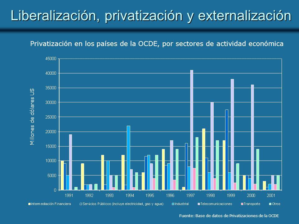 Liberalización, privatización y externalización