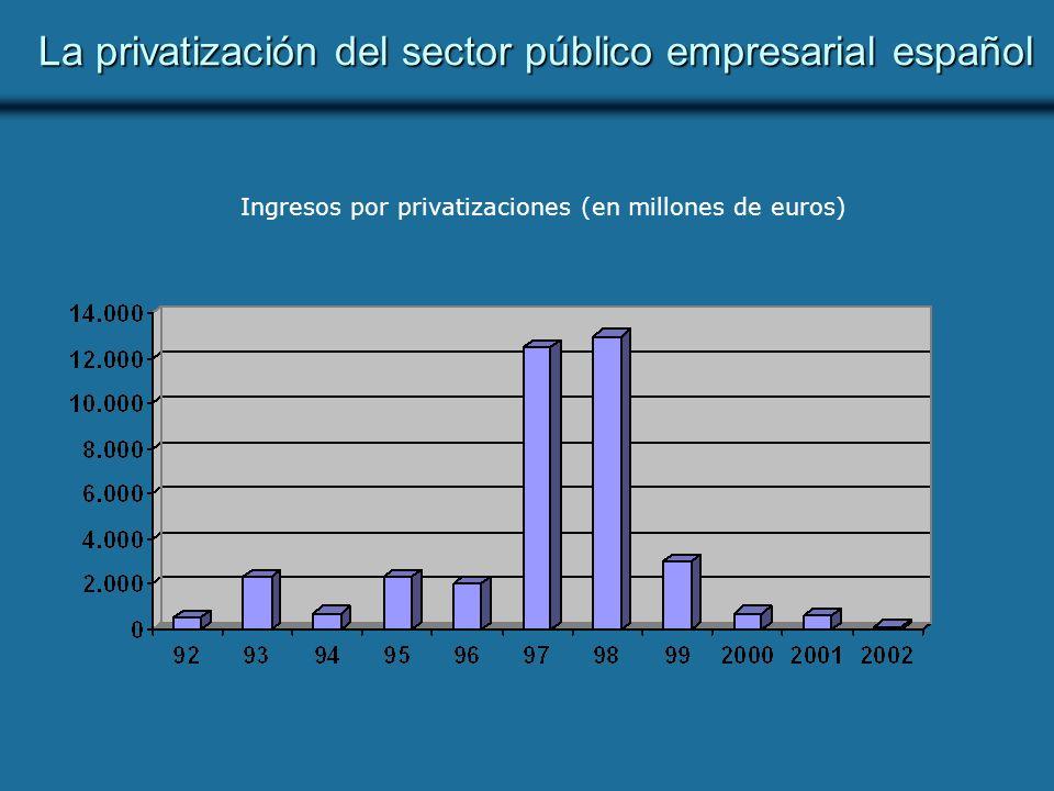 La privatización del sector público empresarial español