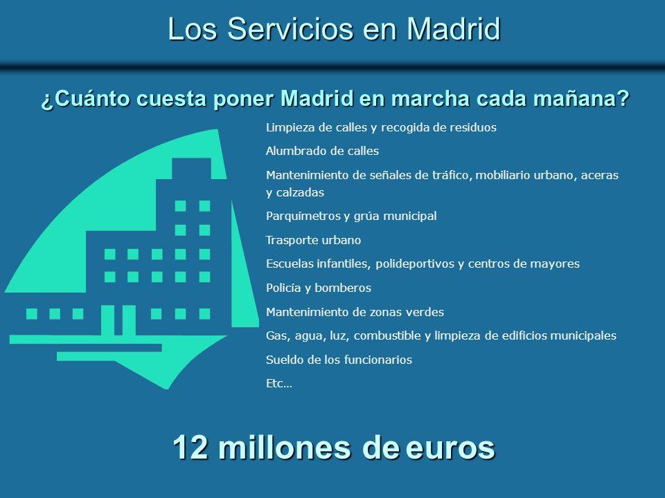 Los Servicios en Madrid