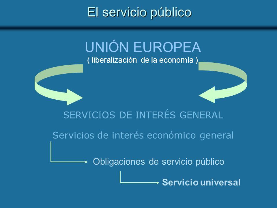 UNIÓN EUROPEA El servicio público SERVICIOS DE INTERÉS GENERAL
