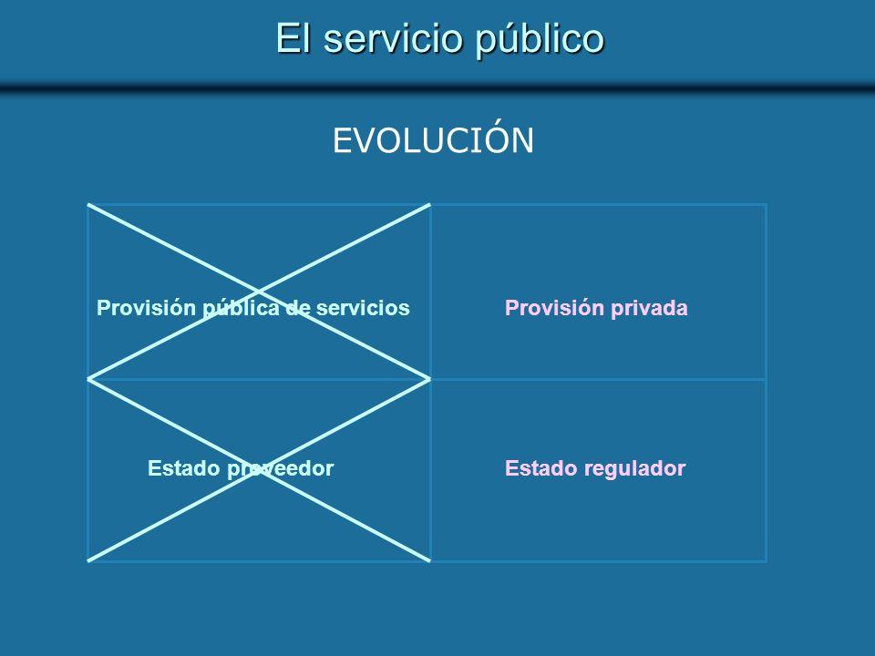 El servicio público EVOLUCIÓN Provisión pública de servicios