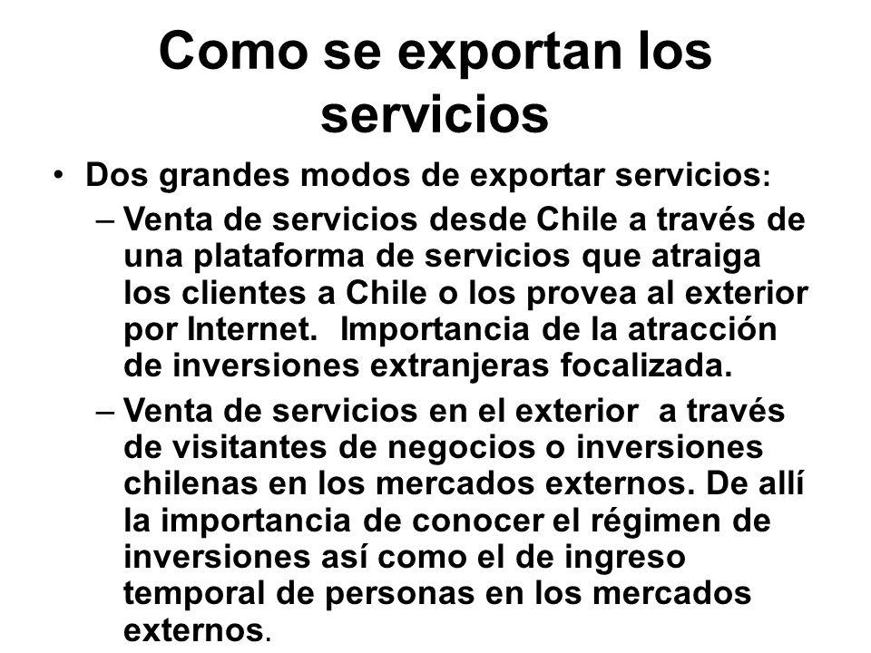 Como se exportan los servicios