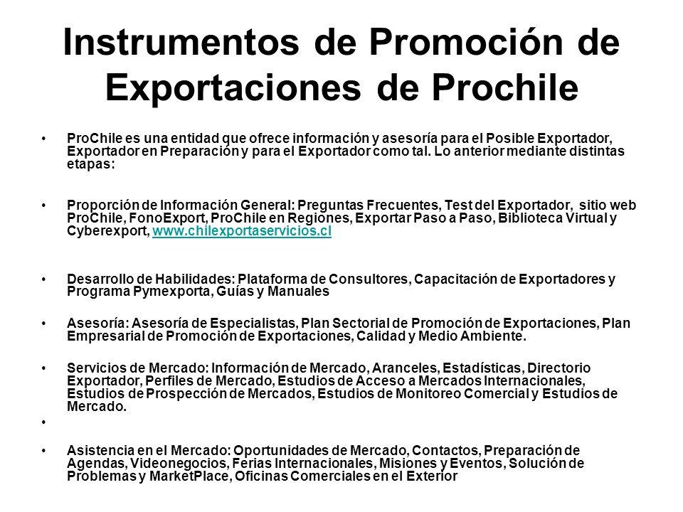 Instrumentos de Promoción de Exportaciones de Prochile