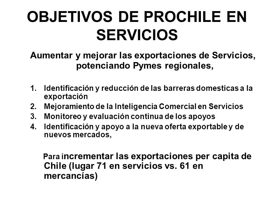 OBJETIVOS DE PROCHILE EN SERVICIOS
