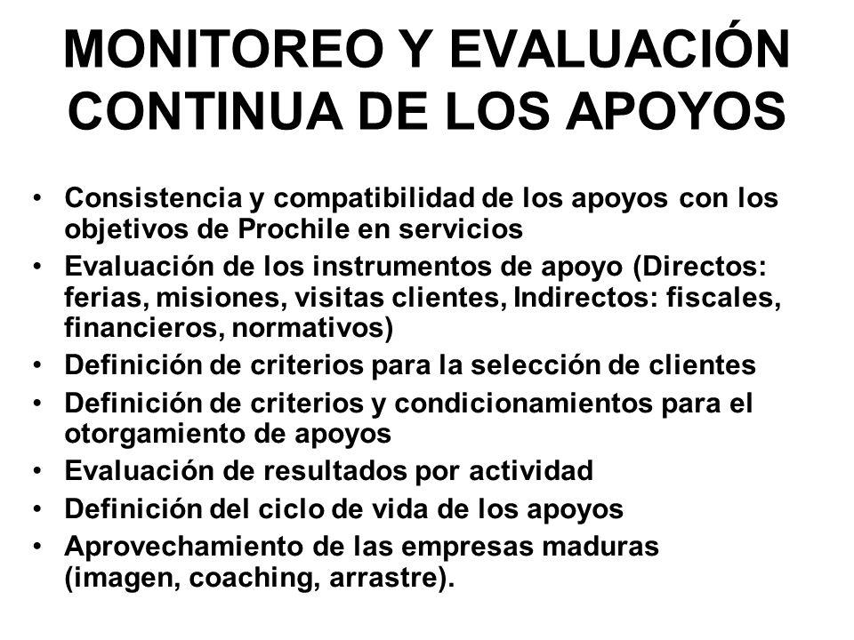 MONITOREO Y EVALUACIÓN CONTINUA DE LOS APOYOS