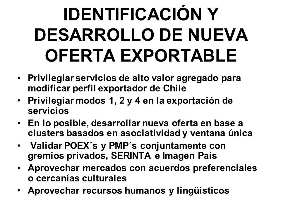IDENTIFICACIÓN Y DESARROLLO DE NUEVA OFERTA EXPORTABLE