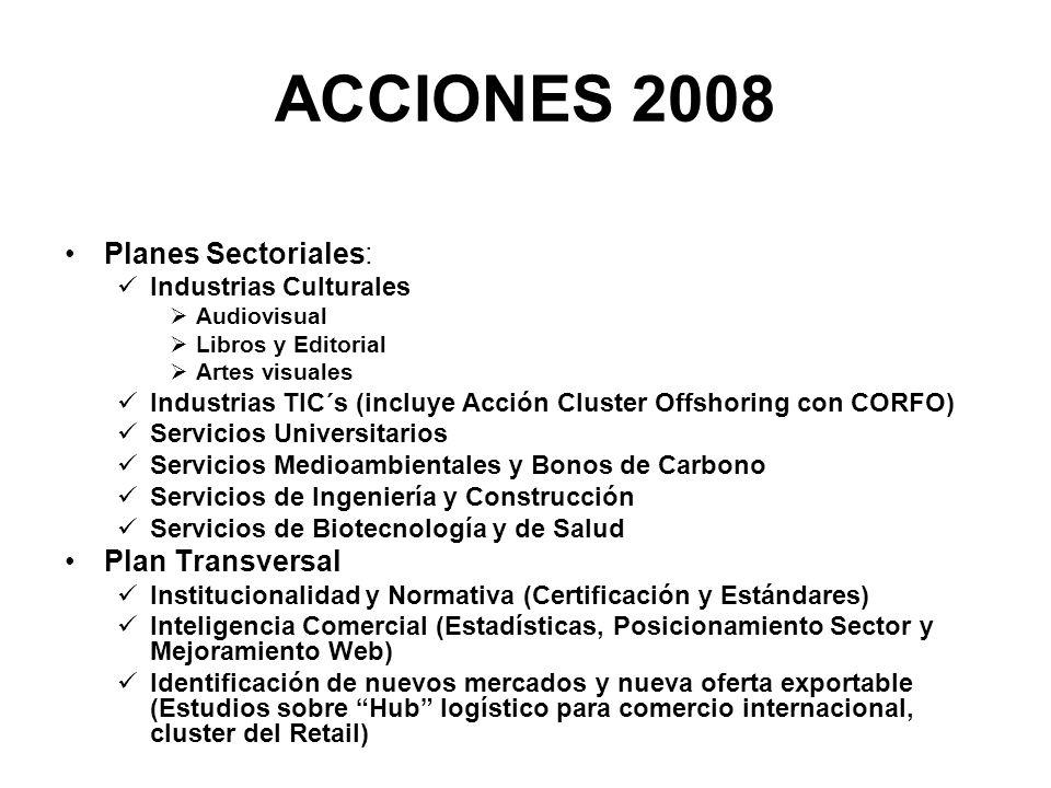 ACCIONES 2008 Planes Sectoriales: Plan Transversal