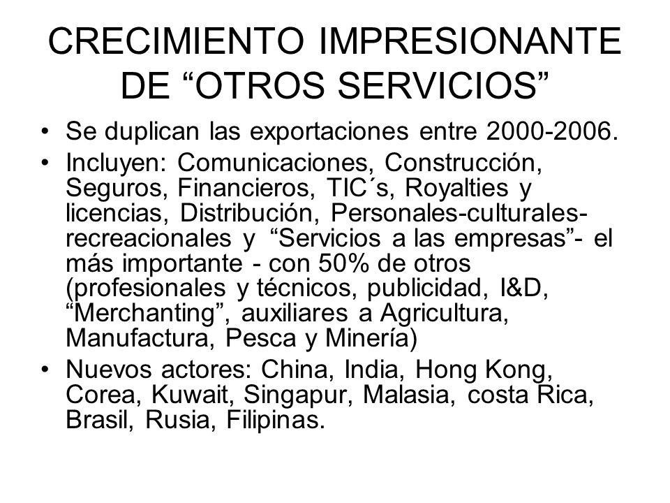 CRECIMIENTO IMPRESIONANTE DE OTROS SERVICIOS