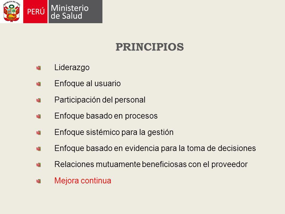 PRINCIPIOS Liderazgo Enfoque al usuario Participación del personal