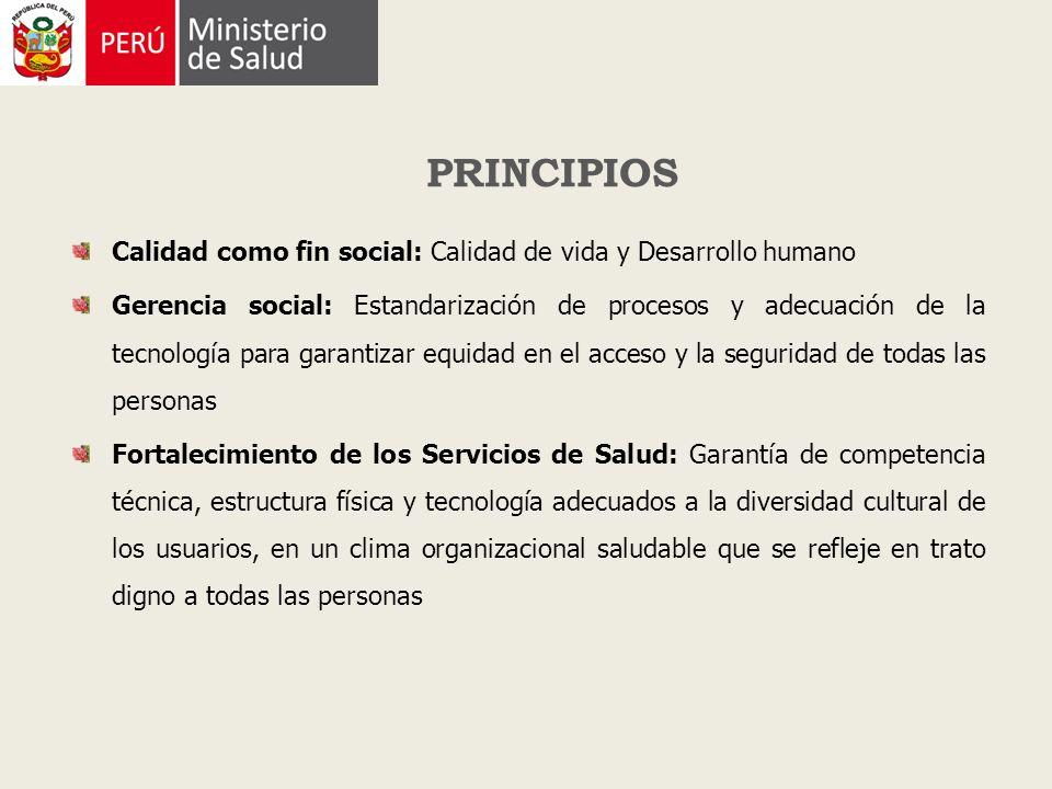 PRINCIPIOS Calidad como fin social: Calidad de vida y Desarrollo humano.