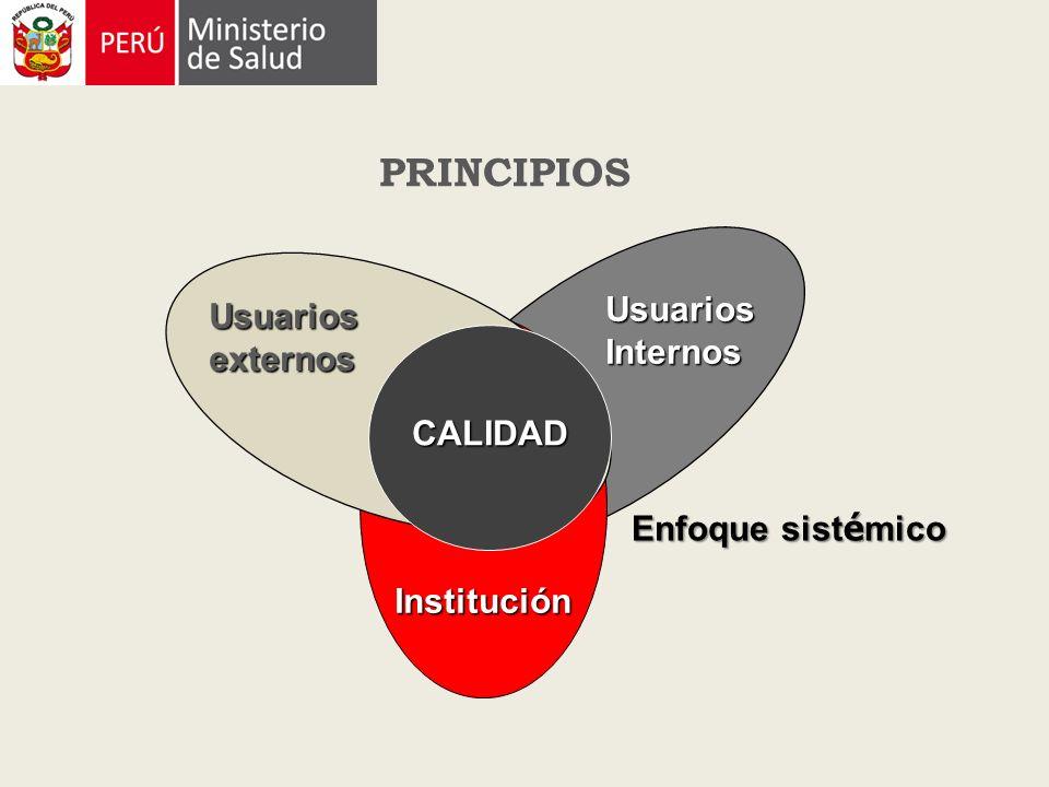 PRINCIPIOS Usuarios Internos Usuarios externos CALIDAD