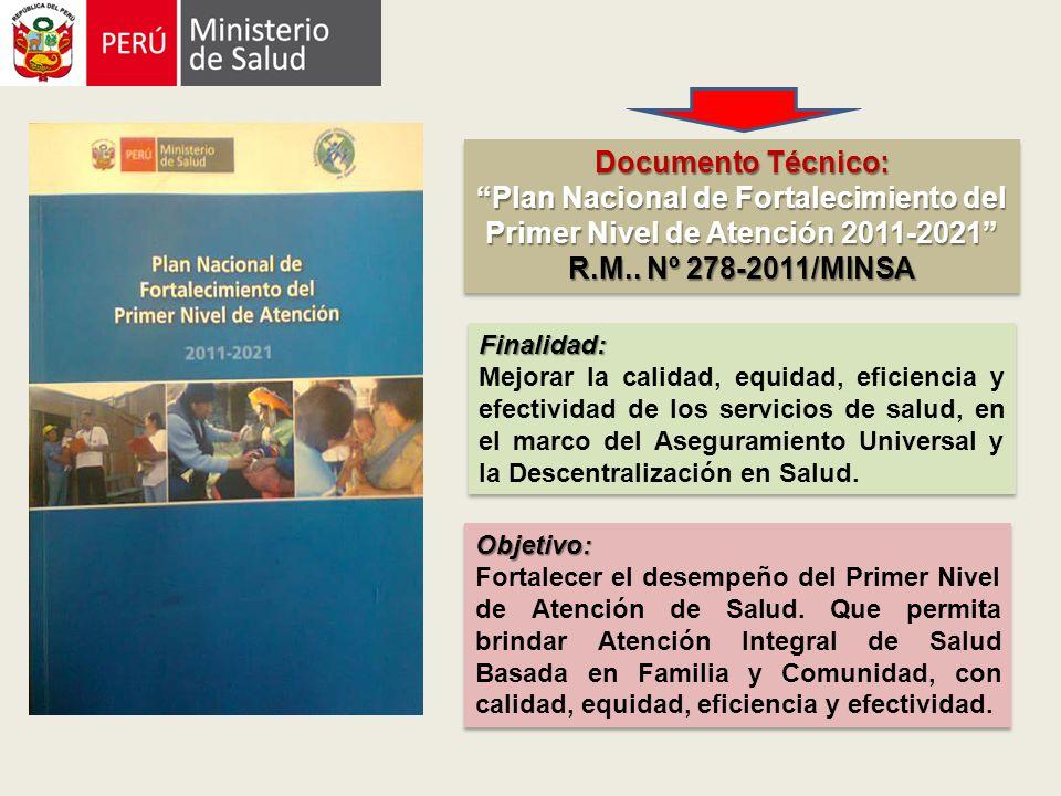 Documento Técnico: Plan Nacional de Fortalecimiento del Primer Nivel de Atención 2011-2021 R.M.. Nº 278-2011/MINSA.