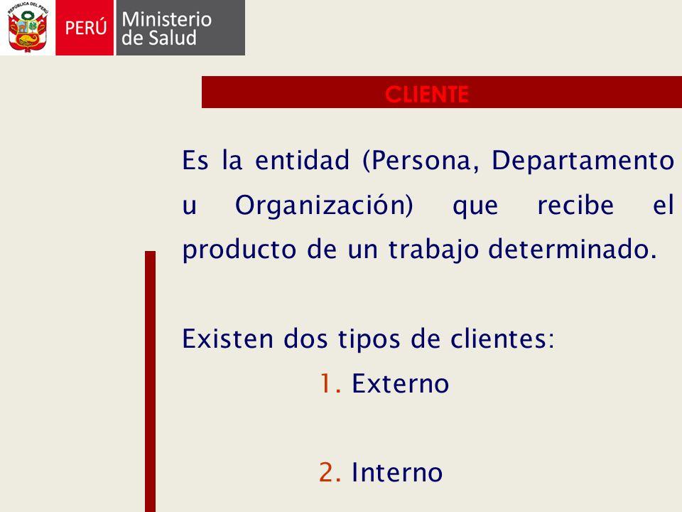 Existen dos tipos de clientes: 1. Externo