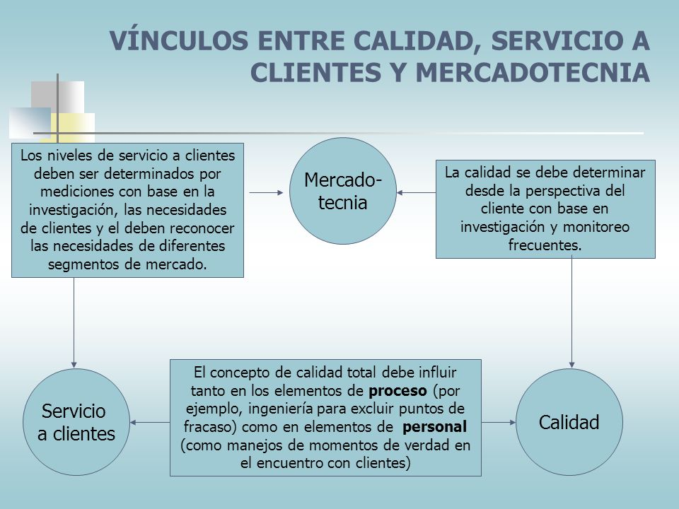 VÍNCULOS ENTRE CALIDAD, SERVICIO A CLIENTES Y MERCADOTECNIA