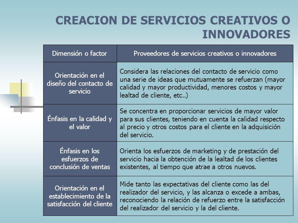 CREACION DE SERVICIOS CREATIVOS O INNOVADORES