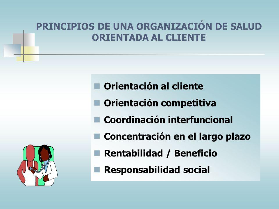 PRINCIPIOS DE UNA ORGANIZACIÓN DE SALUD ORIENTADA AL CLIENTE