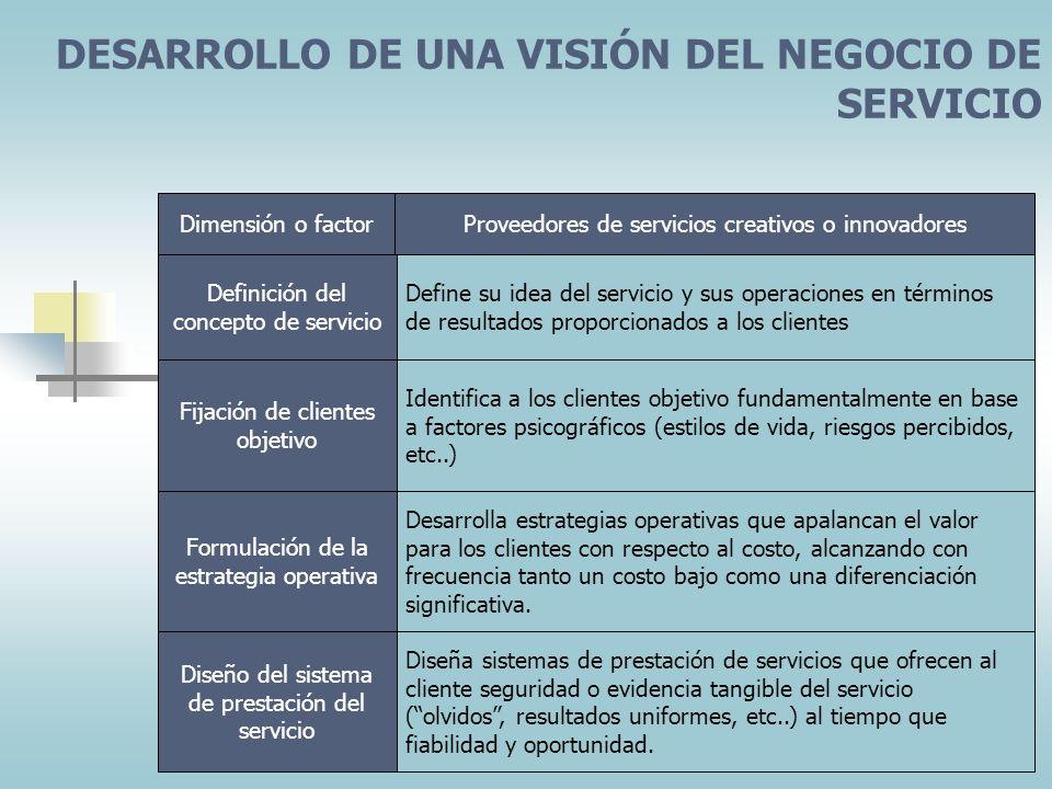 DESARROLLO DE UNA VISIÓN DEL NEGOCIO DE SERVICIO