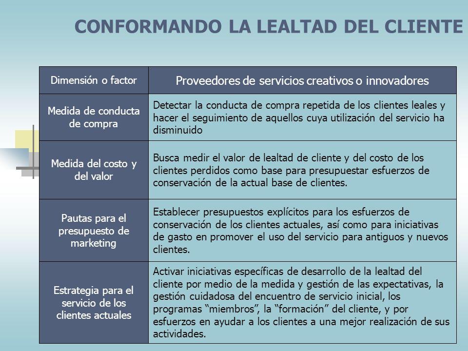 CONFORMANDO LA LEALTAD DEL CLIENTE